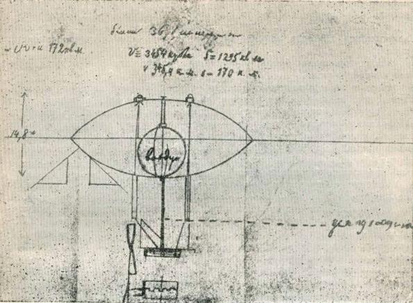 Собственноручный эскиз машины Менделеева.